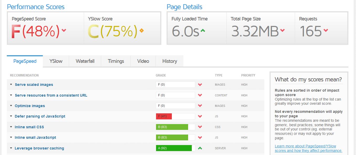 ارزیابی سرعت سایت به وسیله GTmetrix